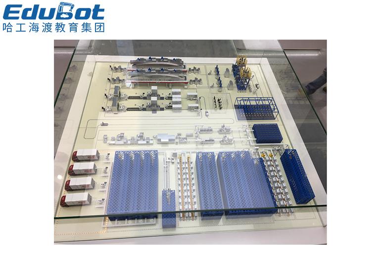 锂电池生产线沙盘模型