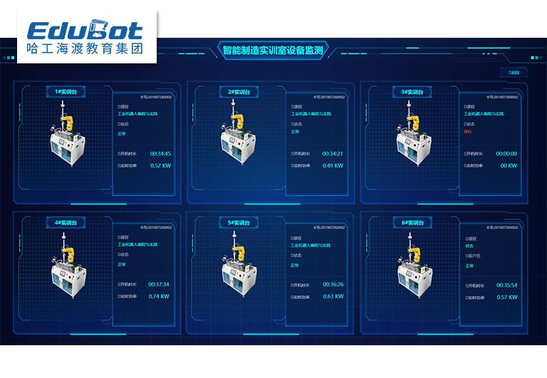 工业互联网平台层综合实训系统